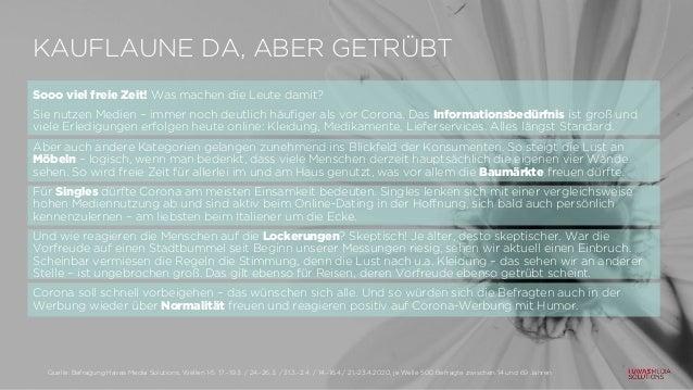 Quelle: Befragung Havas Media Solutions, Wellen 1-5: 17.-19.3. / 24.-26.3. / 31.3.-2.4. / 14.-16.4./ 21.-23.4.2020, je Wel...