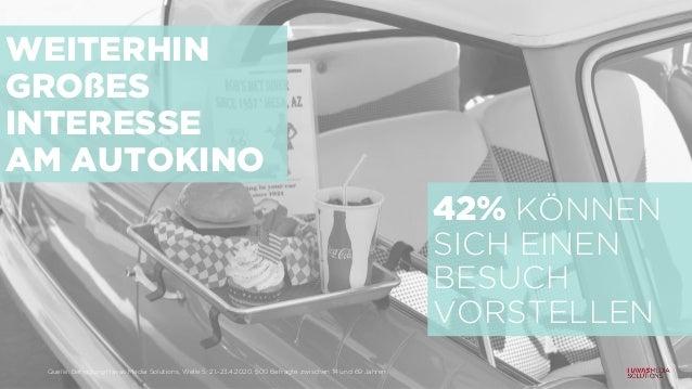 WEITERHIN GROßES INTERESSE AM AUTOKINO 42% KÖNNEN SICH EINEN BESUCH VORSTELLEN Quelle: Befragung Havas Media Solutions, We...