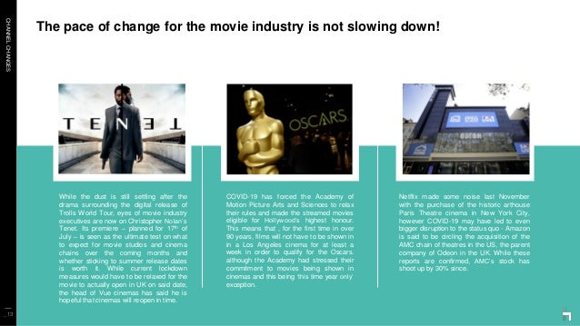 CHANNELCHANGES The pace of change for the movie industry is not slowing down! _13 While the dust is still settling after t...