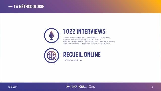 Etude podcasts natifs - Havas Paris / CSA / Paris Podcast Festival Slide 3