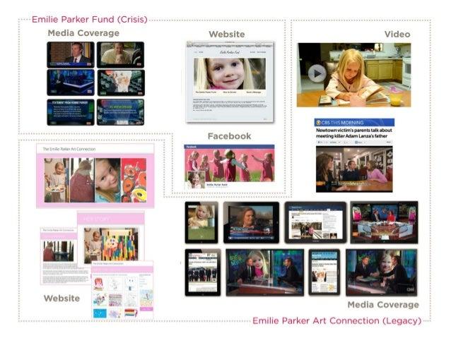 Creative Expression − Insert creative across all relevant disciplines: TV, print, posters, DM, leaflets, digital, social m...