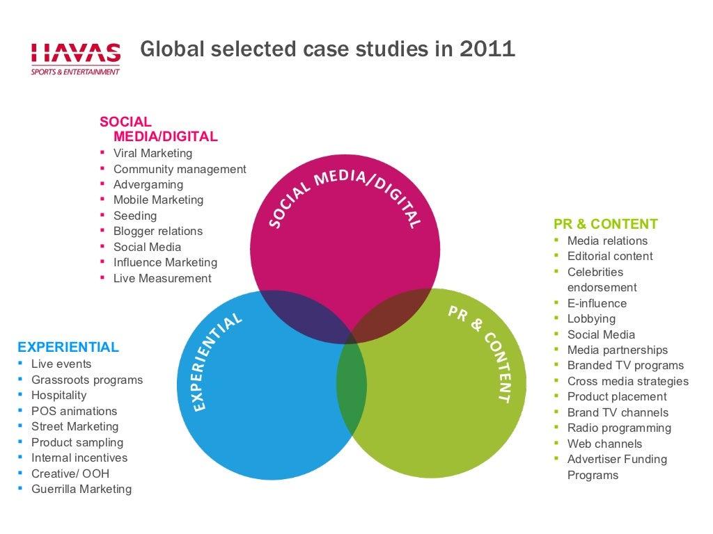 Smucker s case study in 2011