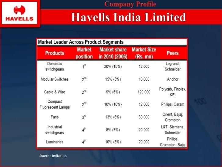 Kamat Hotels (India) Ltd.