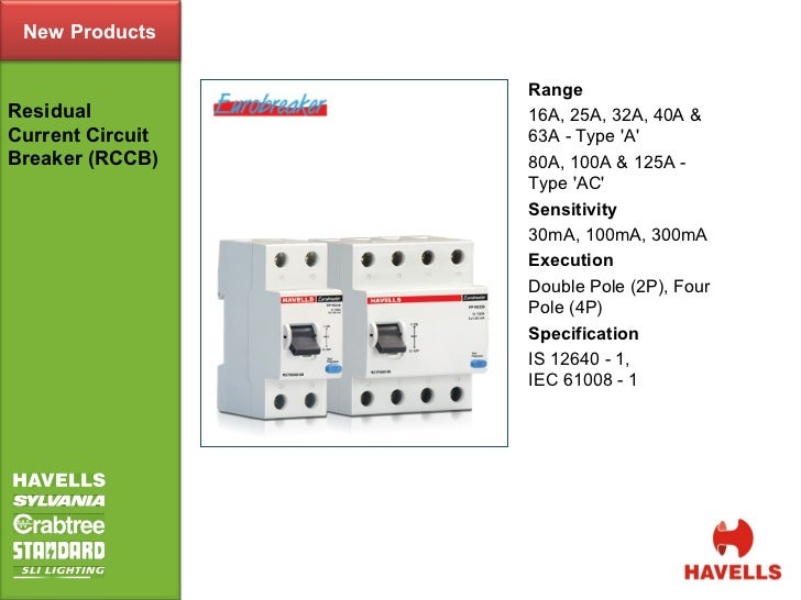 Havells domestic switchgear presentation mcb dp isolator 25 asfbconference2016 Images