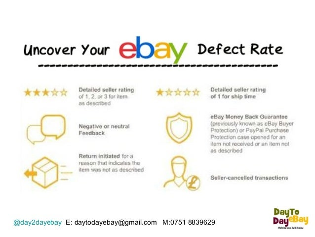 Have You Looked At Your Defect Rate On Your Ebay Seller Dashboard
