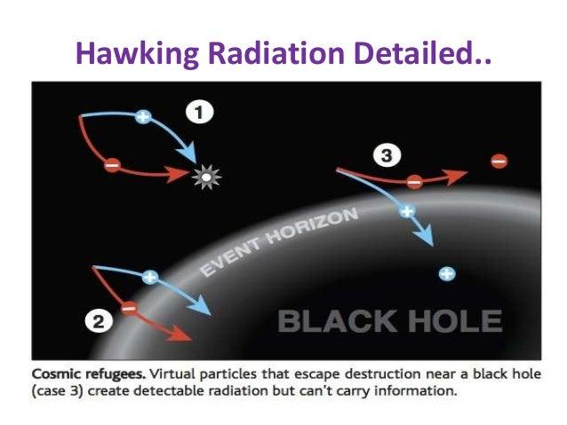 black holes hawking radiation - photo #22