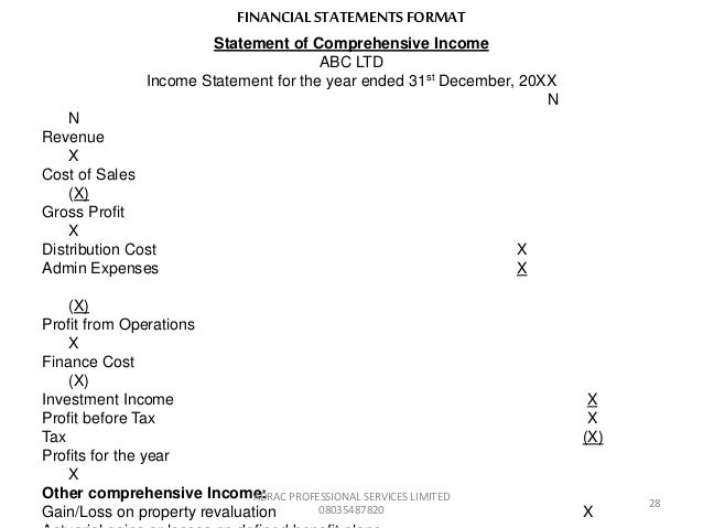 Statement Of Comprehensive Income Format Image Gallery - Hcpr