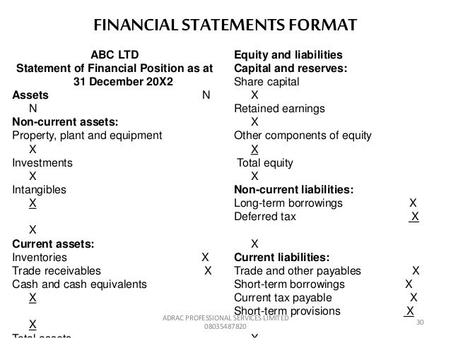 Presentation Of Financial Stmt Ias - Ifrs financial statements template
