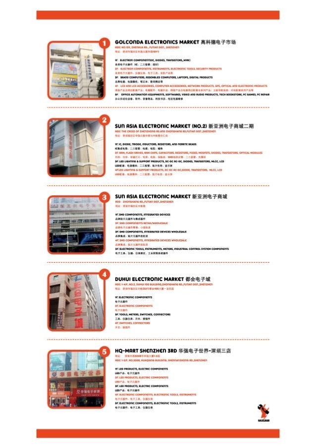 Hua Qiang Bei Map Slide 3