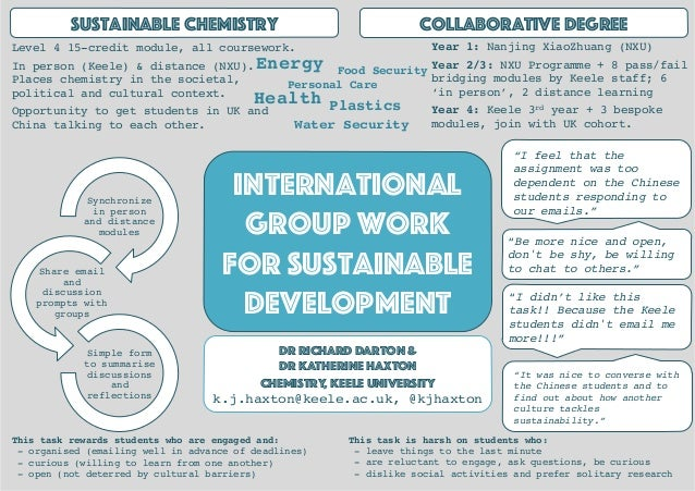 International Group WORK for sustainable development Sustainable Chemistry Dr Richard Darton & Dr KatheriNE HAXTON Chemist...