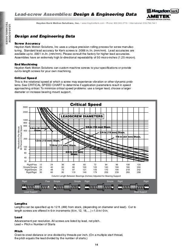 Haydon Stepper Motor Wiring Diagram Arduino Stepper Motor