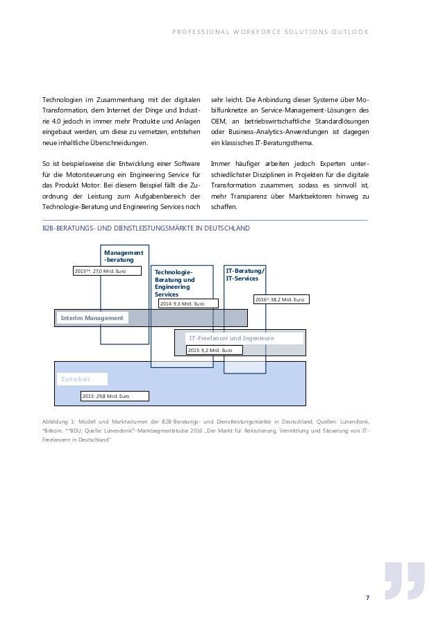 Erfreut 96 Schematische Diagramm Software Bildideen Fotos ...