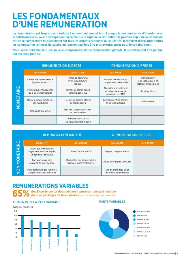 Remunerations Audit Et Expertise Comptable 2017 2018