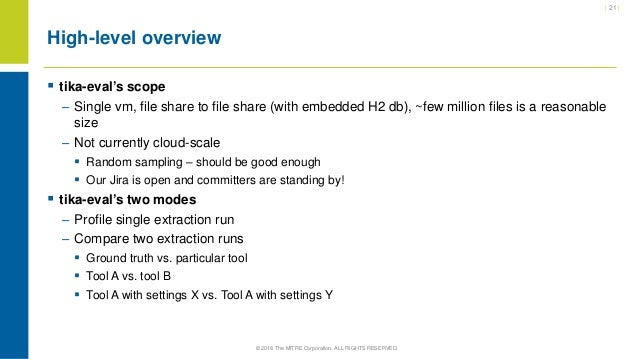 Open H2 Db File