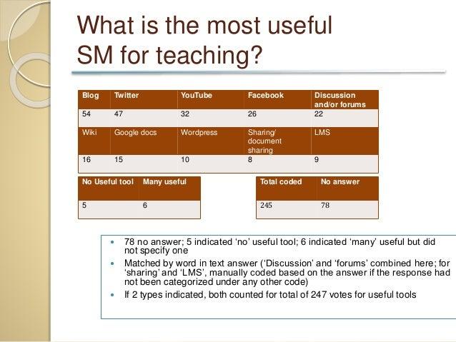 social media use questionnaire pdf