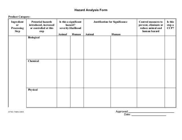 Hazard Analysis Form Product Category: Ingredient or Processing Step  Potential hazards introduced, increased or controlle...