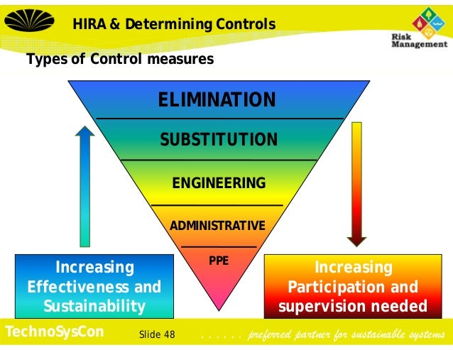ohs hazard identification and risk assessment Coordinate recording of hazard reports and whs risk assessments • report  trends and analysis of hazard identification and effectiveness of controls to  relevant.