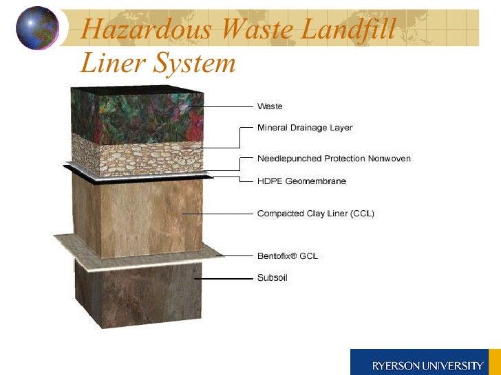 Hazardous waste management for Household waste design