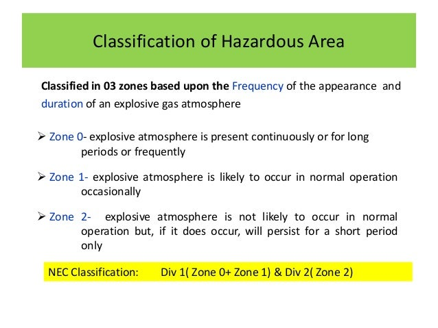 Zone classification for hazardous areas ppt