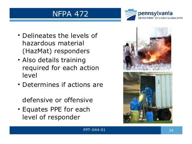 Hazardous Materials Awareness By Pa Li