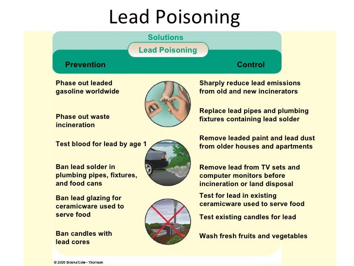Hazardous wastes for When was lead paint banned