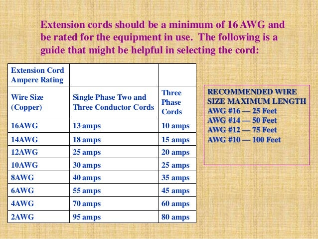 Wire size per amp load choice image wiring table and diagram wire size per amp load images wiring table and diagram sample great 12 awg wire amp greentooth Image collections