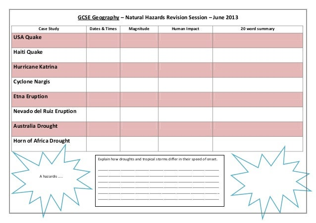 GCSE Geography – Natural Hazards Revision Session – June 2013Case Study Dates & Times Magnitude Human Impact 20 word summa...