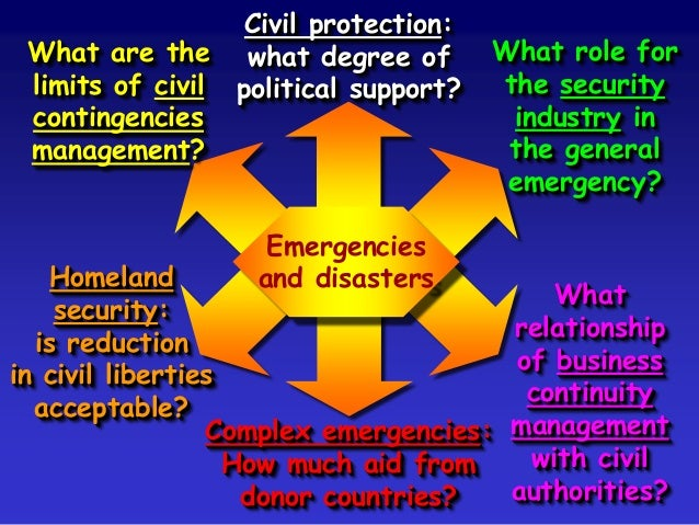 homeland security activity civil liberties essay Aftermath: national security after september 11  the efficiency of wide-scale  security activities is also questionable, as efforts and  ekaterina drozdova's  essay civil liberties and security in cyberspace appears in the.