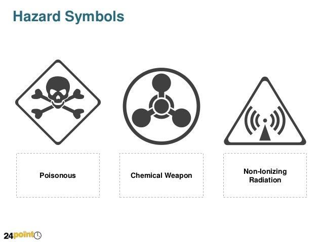 Hazard Symbols 2 638gcb1427797472