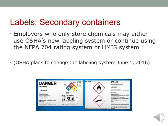 Hazcom Including Ghs Revisionssilps Show - Osha secondary container label template