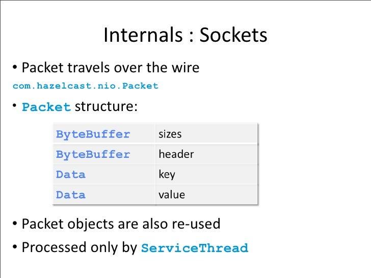 Internals:Sockets • Packettravelsoverthewire com.hazelcast.nio.Packet  • Packetstructure:     • Packetobjectsare...