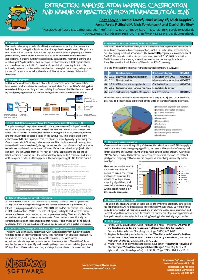 extraction, analysis, atom mapping, classification                                                         and naming of r...