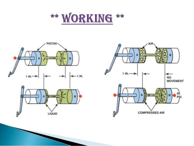 Kirpal singh automobile engineering vol 2