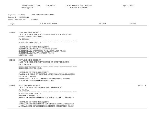 LEGISLATIVE BUDGET SYSTEM BUDGET WORKSHEET Tuesday, March 11, 2014 Page 231 of 6858:47:19 AM Detail Type: H Program ID GOV...