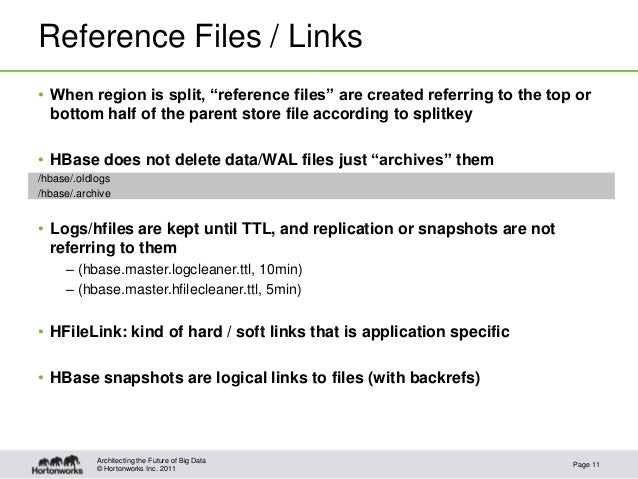 """© Hortonworks Inc. 2011Reference Files / Links• When region is split, """"reference files"""" are created referring to the top o..."""
