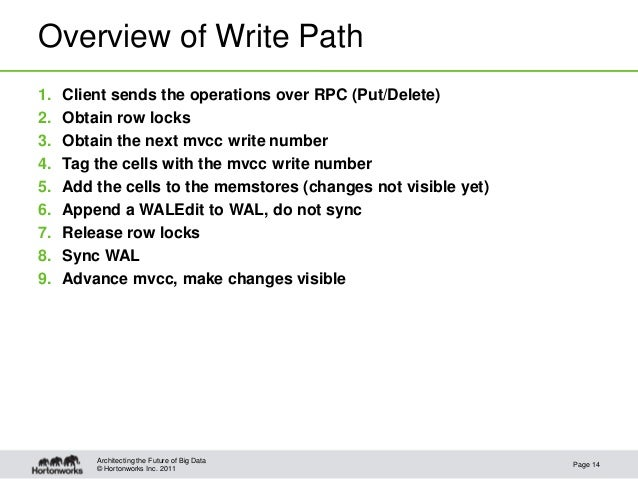 © Hortonworks Inc. 2011Overview of Write Path1. Client sends the operations over RPC (Put/Delete)2. Obtain row locks3. Obt...