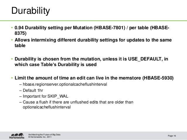 © Hortonworks Inc. 2011Durability• 0.94 Durability setting per Mutation (HBASE-7801) / per table (HBASE-8375)• Allows inte...