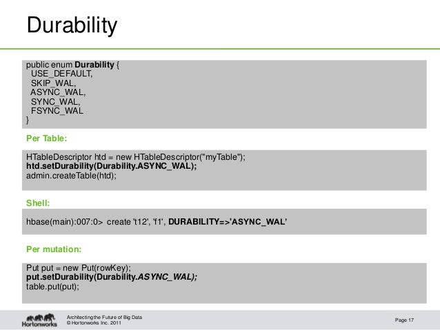 © Hortonworks Inc. 2011DurabilityPage 17Architecting the Future of Big Datapublic enum Durability {USE_DEFAULT,SKIP_WAL,AS...