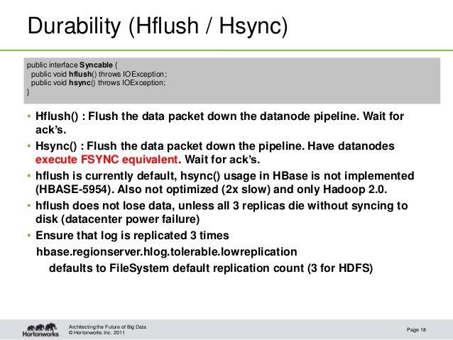 © Hortonworks Inc. 2011Durability (Hflush / Hsync)• Hflush() : Flush the data packet down the datanode pipeline. Wait fora...