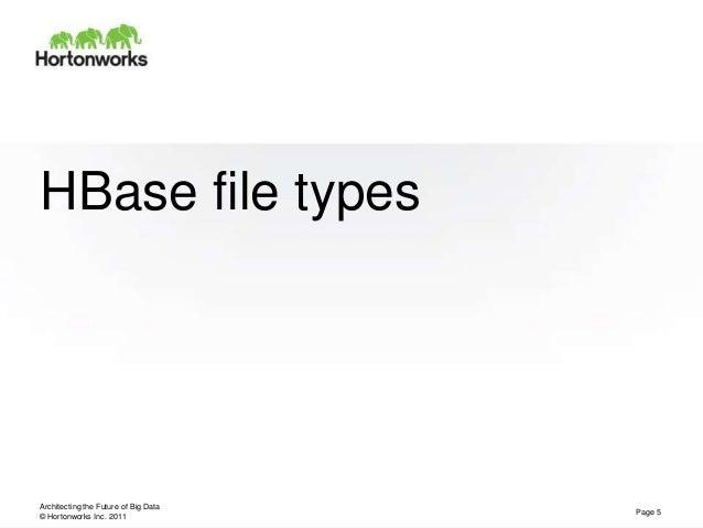 © Hortonworks Inc. 2011HBase file typesArchitecting the Future of Big DataPage 5