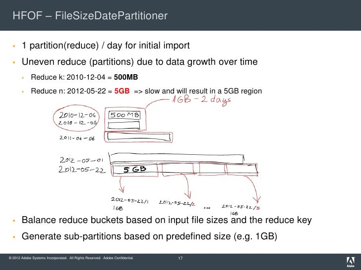 HFOF – FileSizeDatePartitioner      1 partition(reduce) / day for initial import      Uneven reduce (partitions) due to ...