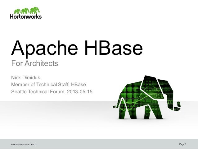 © Hortonworks Inc. 2011Apache HBaseFor ArchitectsNick DimidukMember of Technical Staff, HBaseSeattle Technical Forum, 2013...