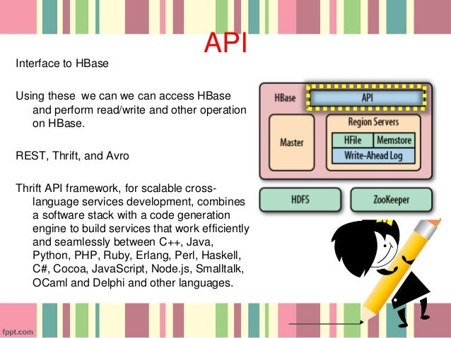 Overview of HBase Architecture and its Components