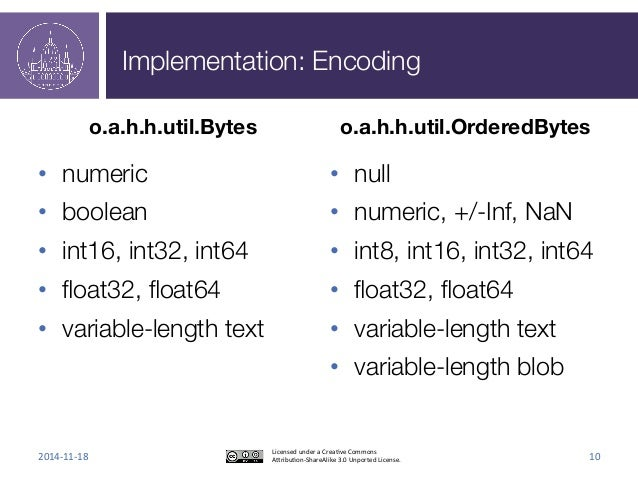 Implementation: Encoding  o.a.h.h.util.OrderedBytes  • null  • numeric, +/-Inf, NaN  • int8, int16, int32, int64  • float3...