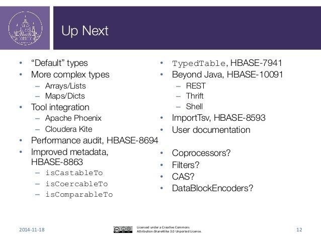 "Up Next  • ""Default"" types  • More complex types  – Arrays/Lists  – Maps/Dicts  • Tool integration  – Apache Phoenix  – Cl..."