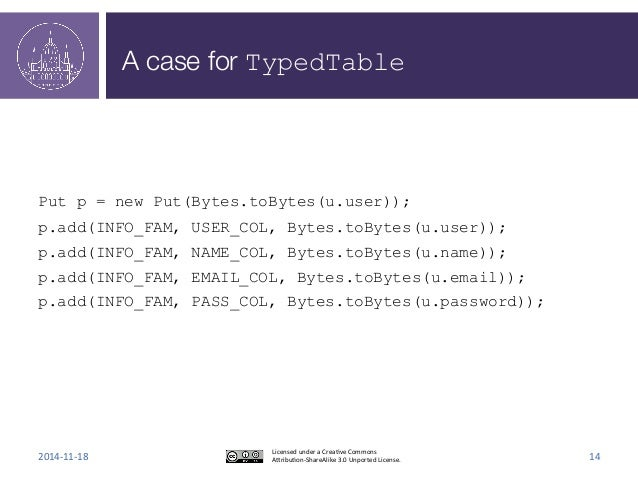 A case for TypedTable  Put p = new Put(Bytes.toBytes(u.user));  p.add(INFO_FAM, USER_COL, Bytes.toBytes(u.user));  p.add(I...