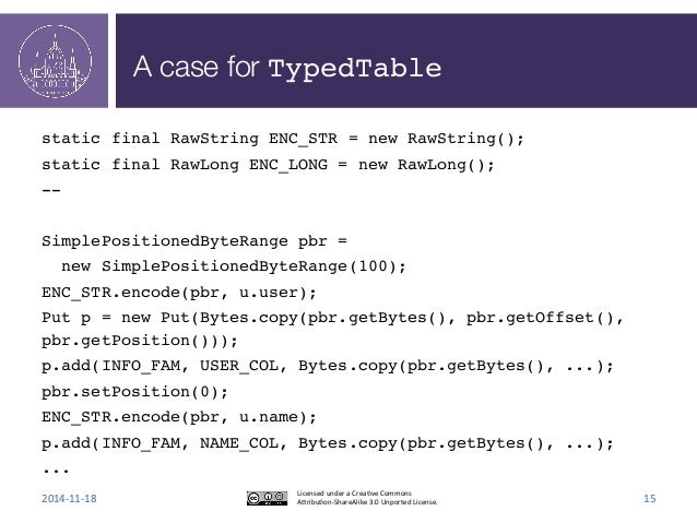 A case for TypedTable!  static final RawString ENC_STR = new RawString();!  static final RawLong ENC_LONG = new RawLong();...