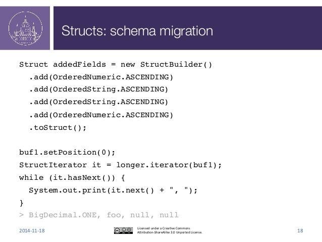 Structs: schema migration  Struct addedFields = new StructBuilder()!  .add(OrderedNumeric.ASCENDING)!  .add(OrderedString....