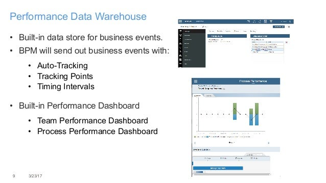 Hbb 2852 gain insights into your business operations with