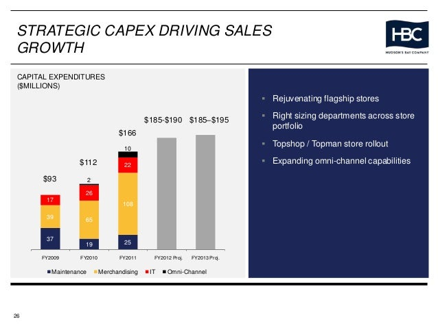 HBC IPO Presentation